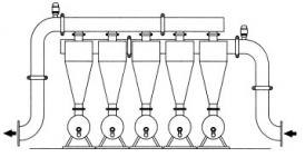 Centrifugalni filtri2