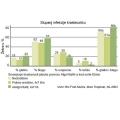 biofa aminovital plus tabela